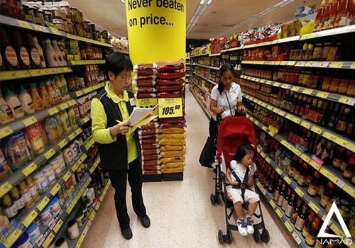 چینش قفسه های سوپرمارکت